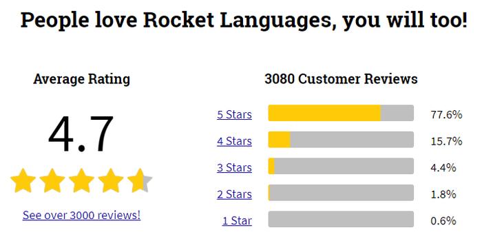 เรียนภาษาออนไลน์